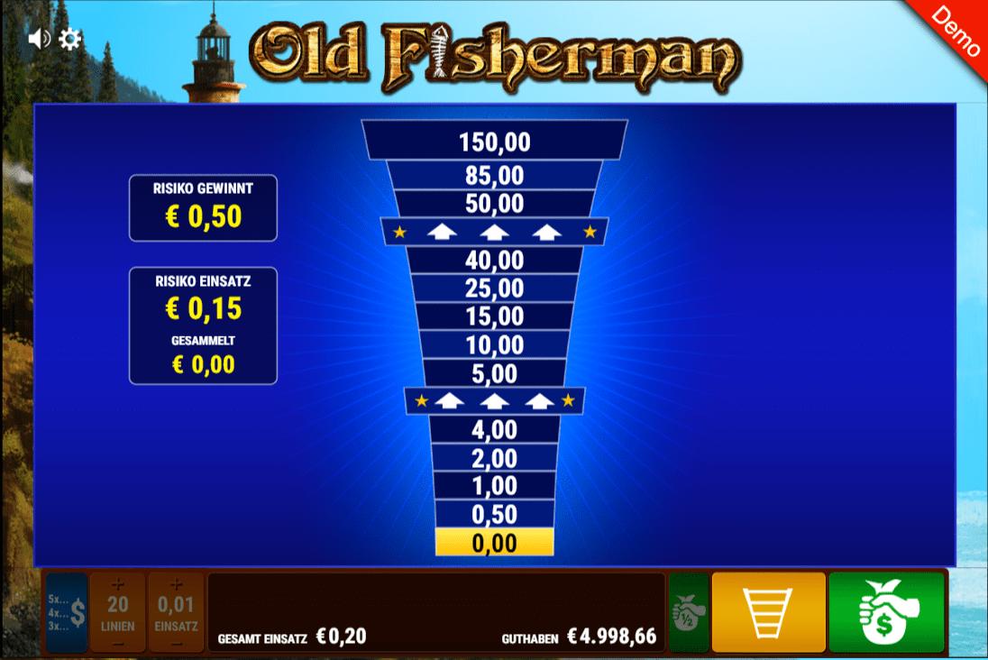 Old Fisherman Risiko