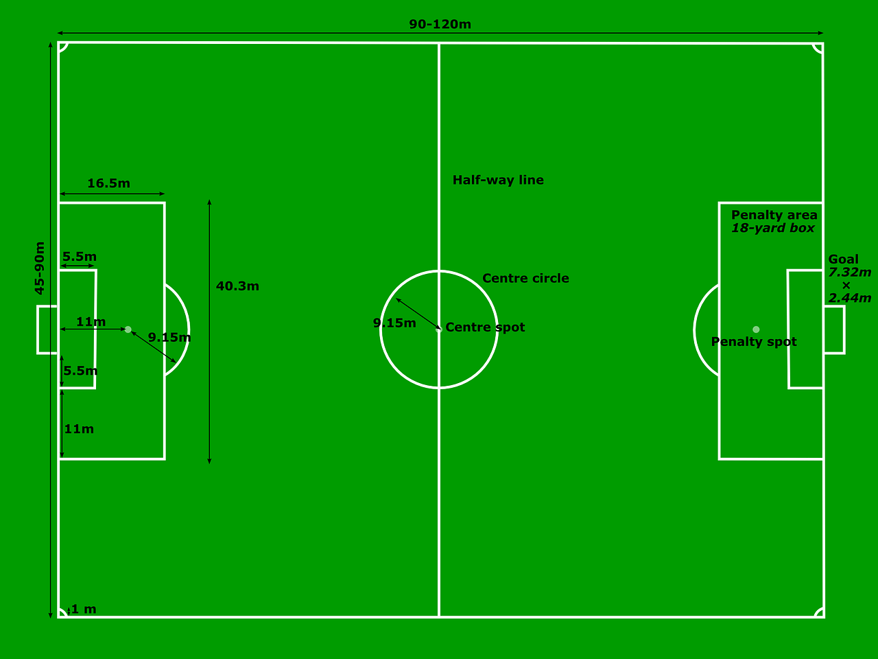 Fußball anstoß